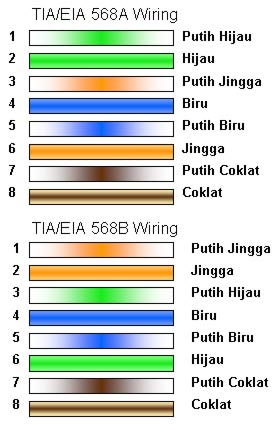 utp-a-b  A Und B Wiring Diagram on